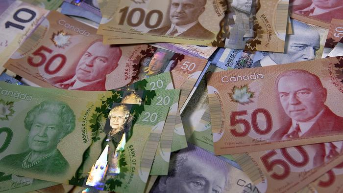 Canadian Dollar (CAD) Price Action Set-Up on Bank of Canada Decision