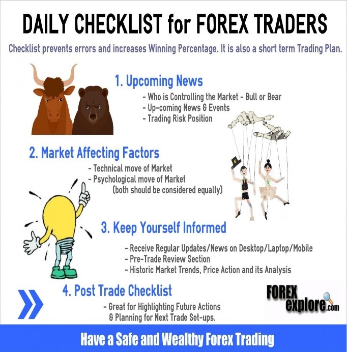 Daily Trade Routines One Must Know - Forex News PK