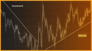 What are Trendlines